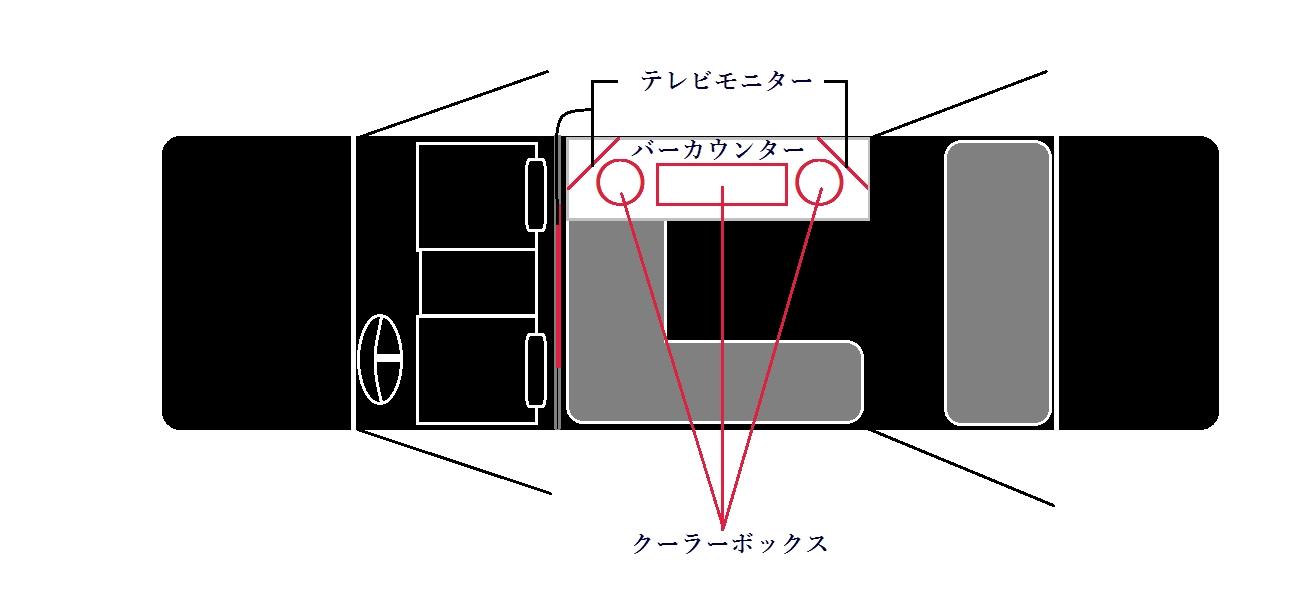 リムジン車内・構造図